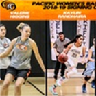 Women's Hoops Announces 2018-19 Signees